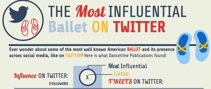 [INFOGRAPHIC] Ballet Influence on Social Media